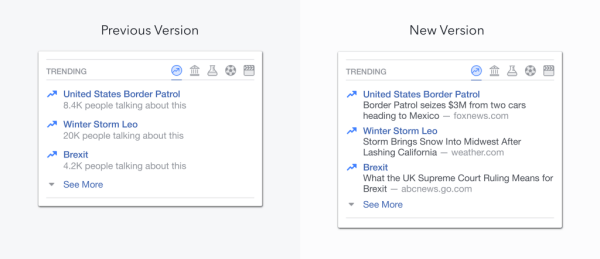 facebook trending topics update | weekly facebook updates by Alisha Ahern